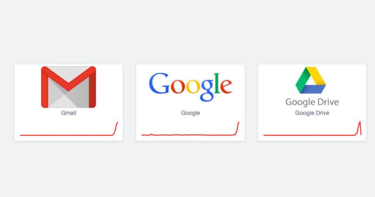 क्या होगा अगर Google अचानक काम करना बंद कर दे?